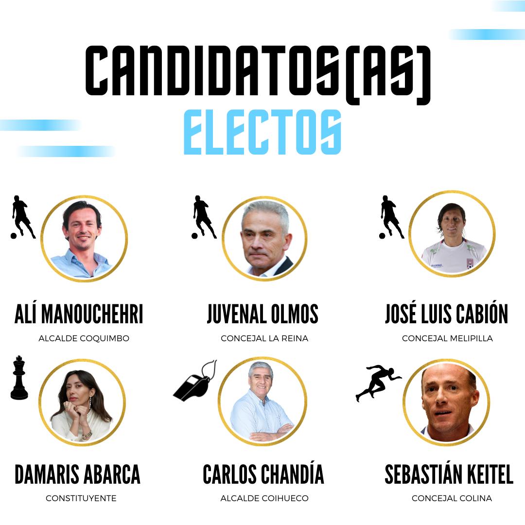 DEPORTISTAS ELECTOS VOTACIONES 2021